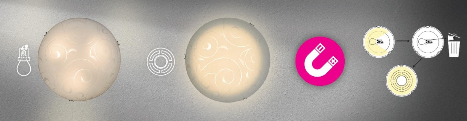 LED-paneel